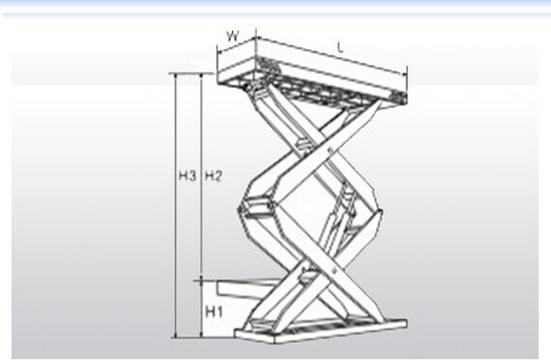 固定式升降平臺(雙叉)